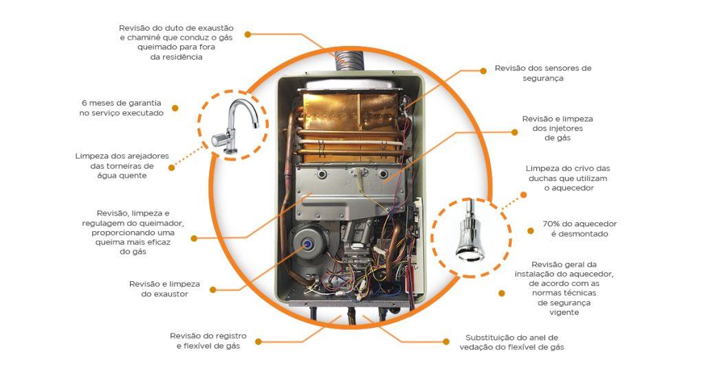 aquecedor_a_gas