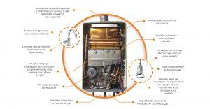 Manutenção Preventiva do Aquecedor a Gás