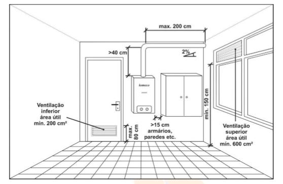 aquecedor_a_gas_para_apartamento