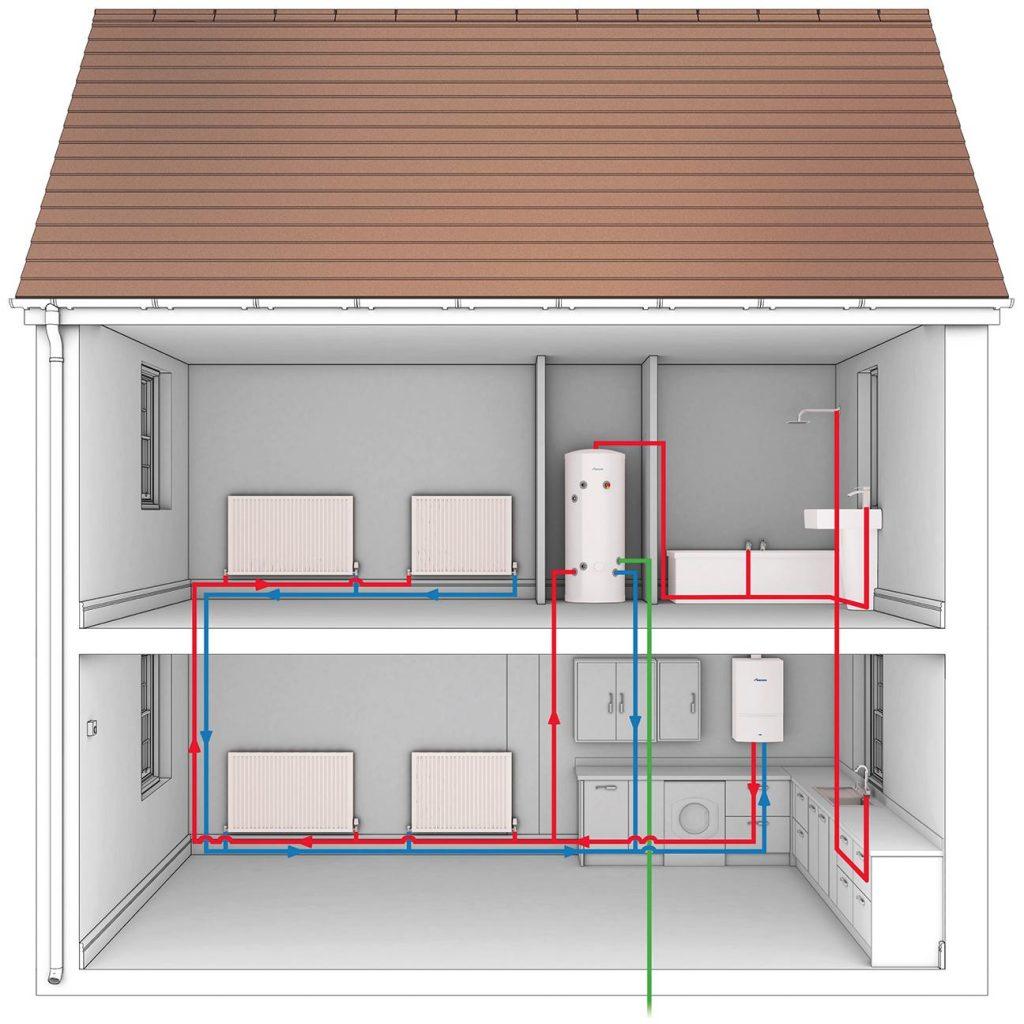 Boiler elétrico pode ser instalado com mais facilidade dentro de casa.