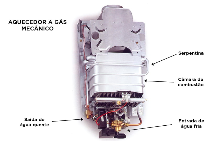 aquecedor_a_gas_desliga_durante_o_banho